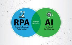 [object object] ترند های تکنولوژی در حوزه فینتک در سال 2020 میلادی Intelligent automation 600x382 1 300x191
